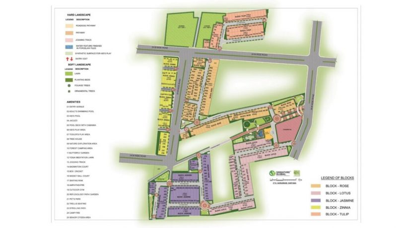 signature global city 37d master plan